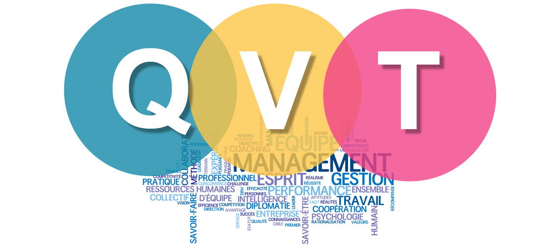 QVT - Qualité de Vie au Travail
